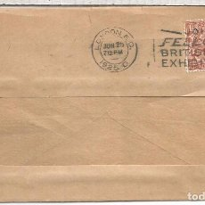 Sellos: REINO UNIDO 1925 JOIN THE FELLOWSHIP BRITISH EMPIRE EXHIBITION. Lote 90715085