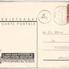 Sellos: HOLANDA UTRECHT 1944 TARJETA CIRCULADA A SUECIA CON CENSURA MILITAR ALEMANA DE BERLIN. Lote 95934403