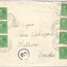 Sellos: BULGARIA CC A SUECIA 1942 BOTEVGRAD CON CENSURA MILITAR ALEMANA AG. Lote 173437878
