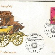 Sellos: ALEMANIA 2 FDC BONN 1966 CONGRESO FIP CORREO CARTERO POSTMAN. Lote 179066871