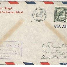 Sellos: NUEVA ZELANDA CC PRIMER VUELO NEW ZEALAND USA 1940 VIA NEW CALEDONIA CANTON IS HAWAI. Lote 180224968