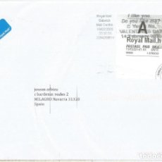 Sellos: REINO UNIDO CC GATWICK MAT ST VALENTINE ´S DAY CON ATM A. Lote 194991511