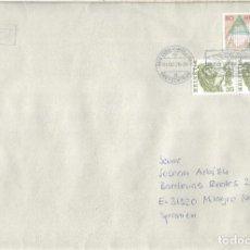 Sellos: SUIZA ZURICH CC SELLO TOPOGRAFIA FIESTA MUSICA FESTIVAL. Lote 194992161