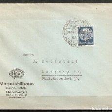 Sellos: ALEMANIA IMPERIO.1936. MI 483. MATASELLOS 50 ANIVERSARIO DEL AUTOMÓVIL. Lote 199653510