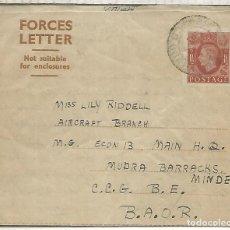 Sellos: GRAN BRETAÑA ENTERO POSTAL MILITAR FORCES LETTER A BAOR 1945. Lote 210360318
