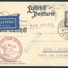 Sellos: GRAF ZEPPELIN 1930 DE FRIEDRICHSHAFEN A LETONIA VIA SEVILLA. Lote 213538003