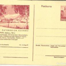 Sellos: AUSTRIA ENTERO POSTAL KAPRUN SALZBURG TENIS TENNIS SAUNA NATACION. Lote 222461852