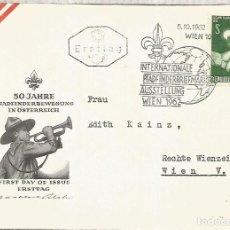 Sellos: AUSTRIA WIEN SCOUT. Lote 222864903