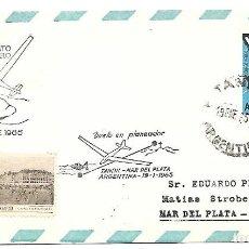 Sellos: VUELO CON PLANEADOR. TARJETA. ARGENTINA 1965. Lote 254975760