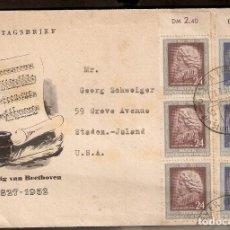 Sellos: ALEMANIA DDR. 1952. MI 300,301. TODESTAG VON LUDWIG VAN BEETHOVEN. MUSICA.. Lote 257274545