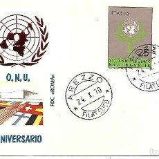 Sellos: 25 ANIVERSARIO DE LA ONU. SPD. ITALIA 1970. Lote 269296898