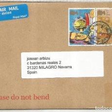 Sellos: REINO UNIDO CC NORTH FINCHLEY SELLOS COMIC TC CARTOON. Lote 270939328