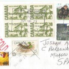 Sellos: CANADA CC SELLOS PAJARO FAUNA MITOLOGICA KRAKEN OGOPOGO WEREWOLF. Lote 274403978