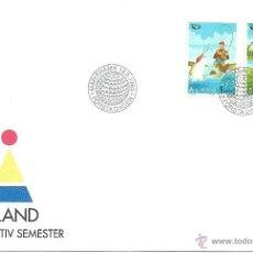 Sellos: FINLANDIA - FDC ALAND. Lote 46757615