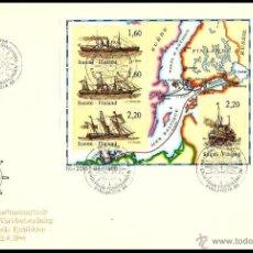 Sellos: FINLANDIA 1986 BARCOS FARO HINTA PRIS. Lote 39837002