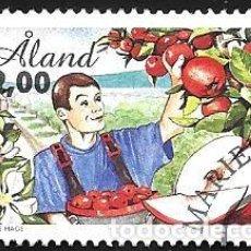 Sellos: FINLANDIA - ALAND. Lote 133901974