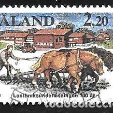 Sellos: FINLANDIA - ALAND. Lote 133902082