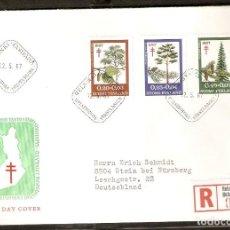 Sellos: FINLANDIA.1967. FDC MI 623/5. Lote 155381470