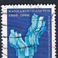 Sellos: FINLANDIA 1965 Y583 USADO SERIE. Lote 171209908