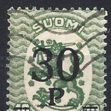 Francobolli: FINLANDIA 1921 - ESCUDO NACIONAL, SOBRECARGADO - USADO. Lote 288892148