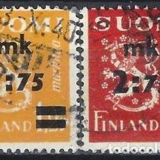 Sellos: FINLANDIA 1940 - ESCUDO DE ARMAS, SOBRECARGADOS, S.COMPLETA - USADOS. Lote 288895858