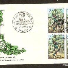 Sellos: ESPAÑA. 1973. SOBRE FILATELICO IBERFLORA 73. VALENCIA . FLORES. Lote 83815900