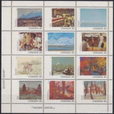 Sellos: F-EX22556 CANADA MNH SPECIAL MINI SHEET 1982 ART PAINTING FLOWER FLORES.. Lote 244622040
