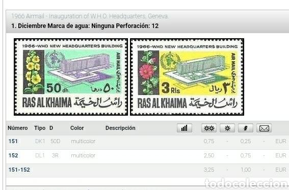 Sellos: Sello Ras Al Khaima mtdo (E.A.U)/1966/inauguracion/sede/arte/arquitectura/O.M.S/edificio/flores/flor - Foto 2 - 261969185