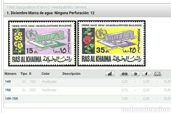 Sellos: Sello Ras Al Khaima mtdo (E.A.U)/1966/inauguracion/sede/arte/arquitectura/O.M.S/edificio/flores/flor - Foto 3 - 261969185
