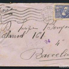 Sellos: GUERRA CIVIL, CARTA CIRCULADA DE FRANCIA A ESPAÑA, 1937. Lote 128573535