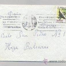 Sellos: SOBRE CIRCULADO -PALMA DE MALLORCA-IBIZA. Lote 34517063
