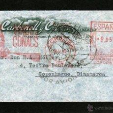 Sellos: FRANQUEO MECANICO 1946 CARBONELL Y CIA CORDOBA A DINAMARCA POR AVION CORRESPONDENCIA URGENTE SEVILLA. Lote 40787890