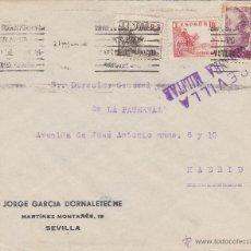 Sellos: CARTA MEMB DORNALETECHE CENSURA MILITAR SEVILLA DEST MADRID . REVERSO VIÑETA PRO SEVILLA. Lote 46977562