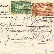 Sellos: CARTA DE CUBA A GRANOLLERS , CON CENSURA DE CUBA Y DE ESPAÑA -MÁS CENSURAS AL DORSO ---1945---. Lote 54996832