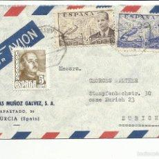 Selos: CIRCULADA DE MURCIA A ZURICH SUIZA FECHADOR AMBULANTE CARTAGENA . Lote 55761190