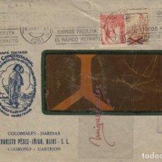 Selos: SOBRE COMERCIAL. CAFÉ EL CONQUISTADOR (LA RIOJA) -1937 - CENSURA LOGROÑO FQ BENÉFICO. Lote 114721039
