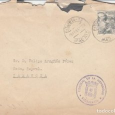 Sellos: CARTA: 1942 MADRID - ZARAGOZA / CONSEJO DE LA HISPANIDAD - SECRETARIA. Lote 120905191