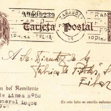 Sellos: TARJETA POSTAL: 1941 ZARAGOZA - EIBAR. Lote 151098922