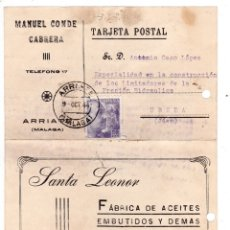 Sellos: TARJETA POSTAL PUBLICITARIA CIRCULADA ARRIATE MALAGA A UBEDA JAÉN. Lote 178250097