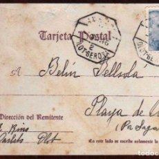 Sellos: GIROEXLIBRIS.- FERROCARRIL TARJETA CIRCULADA POR EL CARRILET DE OLOT-GIRONA EN 1946. Lote 186004677