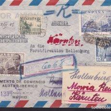 Sellos: F6-34- CARTA MADRID - AUSTRIA 1949. VARIAS REEXPEDICIONES Y ETIQUETA Y CENSURA AUSTRIACA. Lote 186372681