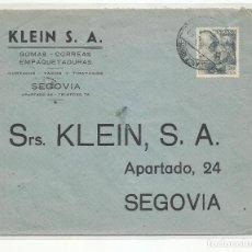 Sellos: CIRCULADA 1950 DE BILBAO A SEGOVIA. Lote 218061903
