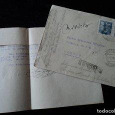 Sellos: SOBRE CON CARTA EN INTERIOR DE PEDIDO A CENTRO EDITORIAL MINERVA DEVUELTA A SU PROCEDENCIA 1948. Lote 221761507