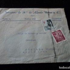 Sellos: SOBRE FRANQUEADO SUCESORES DE HERMANOS DE ALFREDO MARIN. Lote 221892972