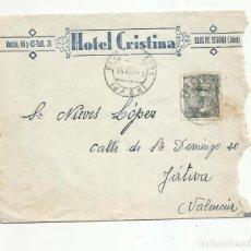 Sellos: CIRCULADA 1945 DE HOTEL CRISTINA BEAS DE SEGURA JAEN A JATIVA XATIVA VALENCIA. Lote 245018800