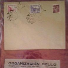 Sellos: TARJETA POSTAL ORGANIZACIÓN BELLO EL CID. SOBRE MADRID 1950. Lote 264809309