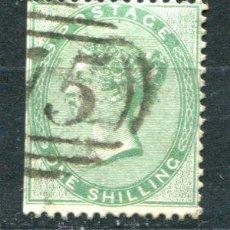 Sellos: YVERT 20 DE INGLATERRA. ONE SHILLING, AÑOS 1855-1857. MATASELLADO. SIN DIENTES LADO IZQUIERDO. Lote 41219231