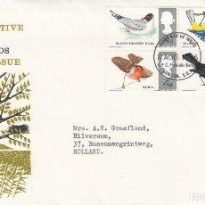 Sellos: TEMATICA FAUNA - AVES - SPD. DE GRAN BRETAÑA - BRISTISH BIRDS - 1966. Lote 219201725