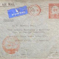 Sellos: INGLATERRA, CARTA CIRCULADA EN EL AÑO 1939. Lote 258870200