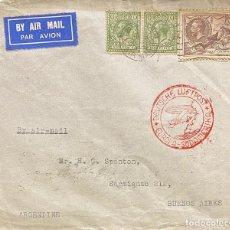 Sellos: INGLATERRA, CARTA CIRCULADA EN EL AÑO 1935. Lote 258870645